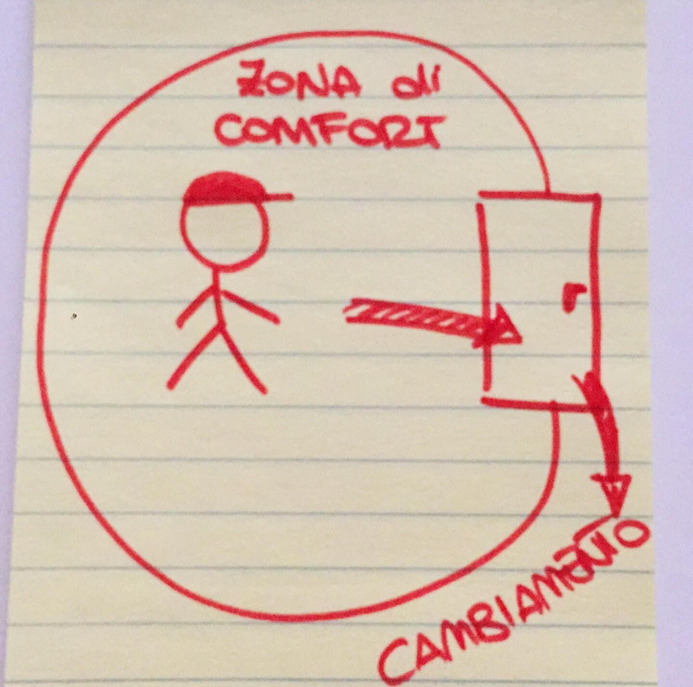 Immagine in cui descrivo l'uscita dalla zona comfort